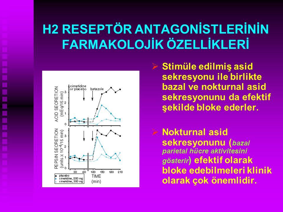 H2 RESEPTÖR ANTAGONİSTLERİNİN FARMAKOLOJİK ÖZELLİKLERİ  Stimüle edilmiş asid sekresyonu ile birlikte bazal ve nokturnal asid sekresyonunu da efektif