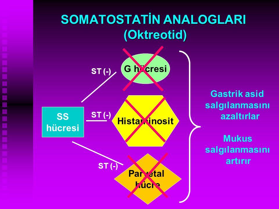 SOMATOSTATİN ANALOGLARI (Oktreotid) SS hücresi G hücresi Histaminosit Paryetal hücre ST (-) Gastrik asid salgılanmasını azaltırlar Mukus salgılanmasın