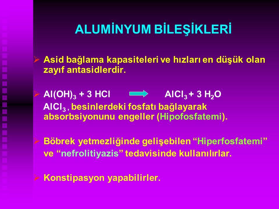 ALUMİNYUM BİLEŞİKLERİ   Asid bağlama kapasiteleri ve hızları en düşük olan zayıf antasidlerdir.   Al(OH) 3 + 3 HCl AlCl 3 + 3 H 2 O AlCl 3, besinl