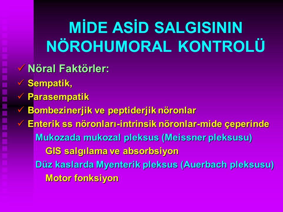 MİDE ASİD SALGISININ NÖROHUMORAL KONTROLÜ Nöral Faktörler: Sempatik, Parasempatik Bombezinerjik ve peptiderjik nöronlar Enterik ss nöronları-intrinsik