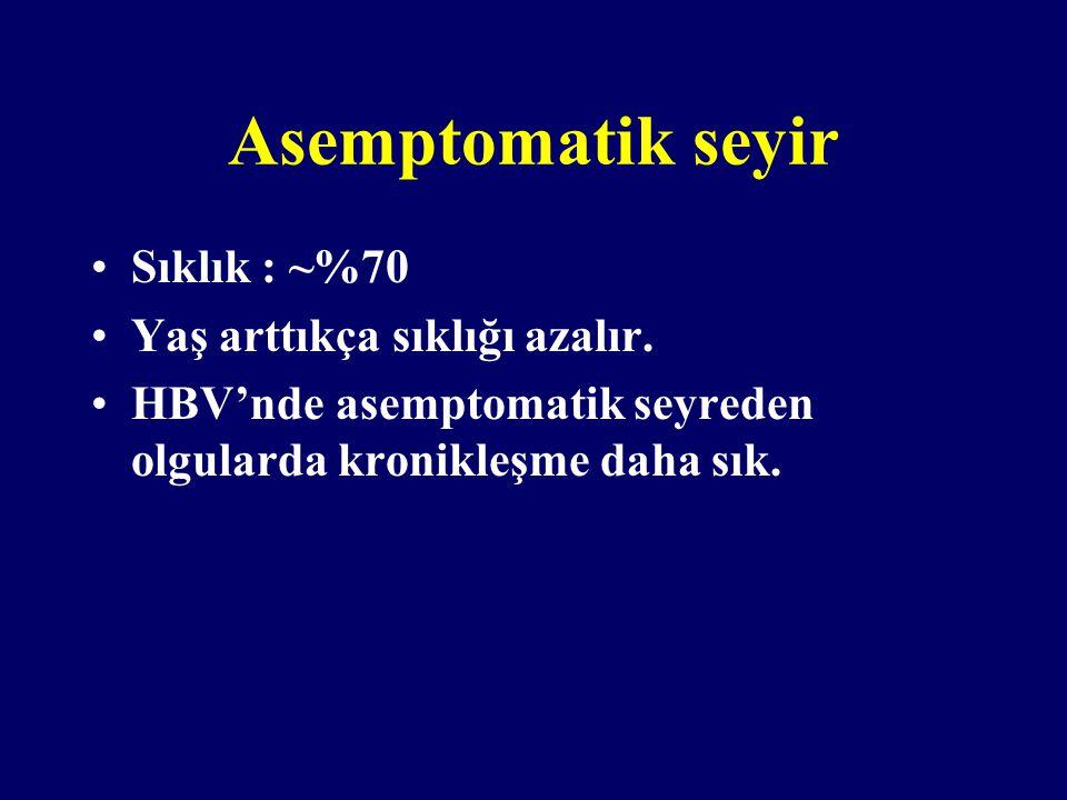 Asemptomatik seyir Sıklık : ~%70 Yaş arttıkça sıklığı azalır. HBV'nde asemptomatik seyreden olgularda kronikleşme daha sık.