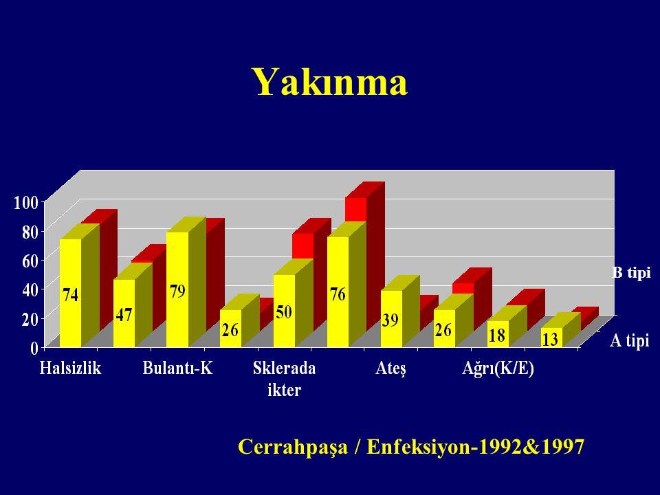 Yakınma B tipi Cerrahpaşa / Enfeksiyon-1992&1997