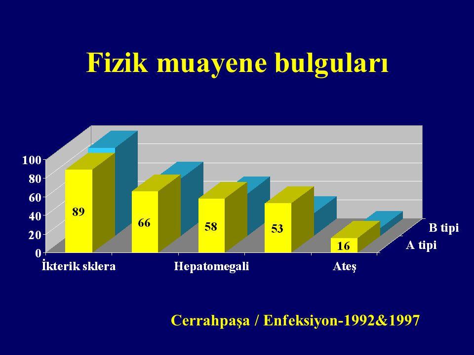 Fizik muayene bulguları Cerrahpaşa / Enfeksiyon-1992&1997