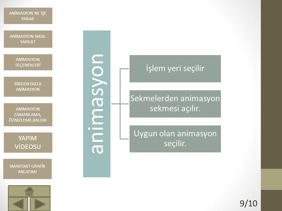 10/10 ANİMASYON NE İŞE YARAR SMARTART GRAFİK ANLATIMI ANİMASYON NASIL YAPILR.