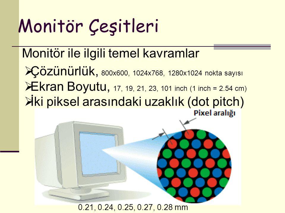 Monitör Çeşitleri Monitör ile ilgili temel kavramlar  Çözünürlük, 800x600, 1024x768, 1280x1024 nokta sayısı  Ekran Boyutu, 17, 19, 21, 23, 101 inch