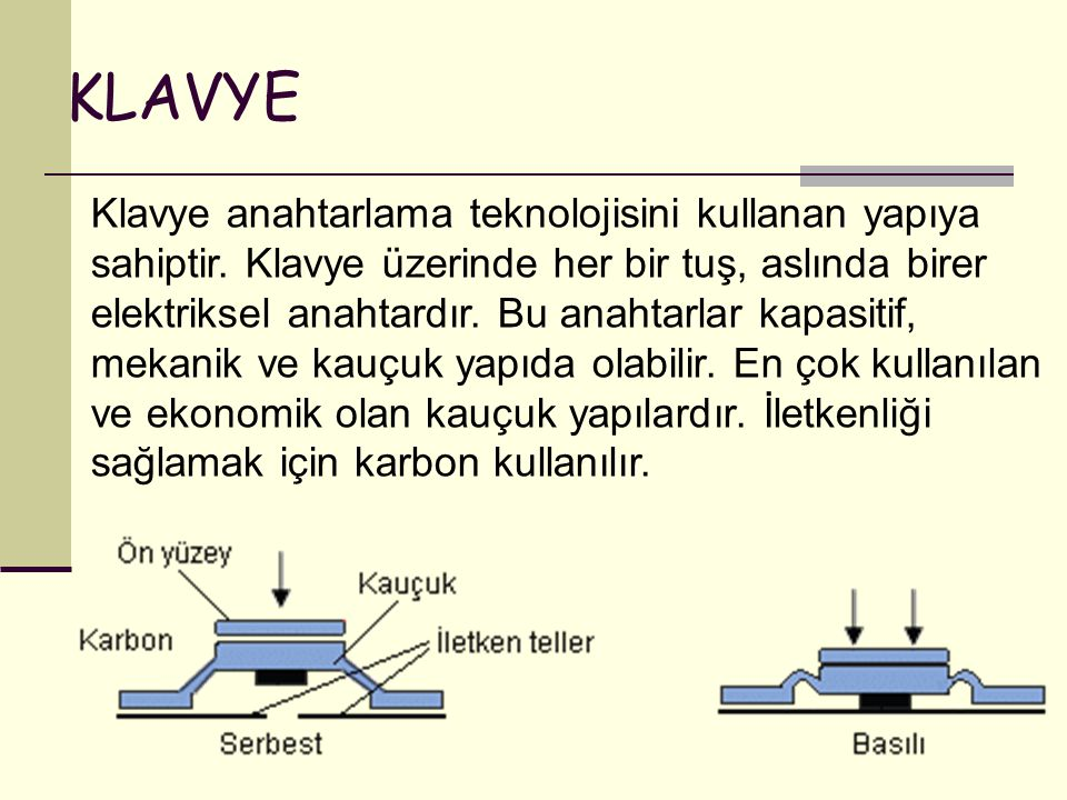 KLAVYE Klavye anahtarlama teknolojisini kullanan yapıya sahiptir. Klavye üzerinde her bir tuş, aslında birer elektriksel anahtardır. Bu anahtarlar kap