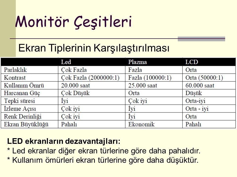 Monitör Çeşitleri Ekran Tiplerinin Karşılaştırılması LED ekranların dezavantajları: * Led ekranlar diğer ekran türlerine göre daha pahalıdır. * Kullan