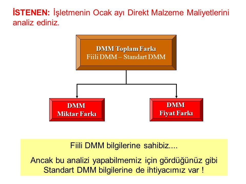 DMM Miktar Farkı DMM Fiyat Farkı DMM Toplam Farkı Fiili DMM – Standart DMM İSTENEN: İşletmenin Ocak ayı Direkt Malzeme Maliyetlerini analiz ediniz.
