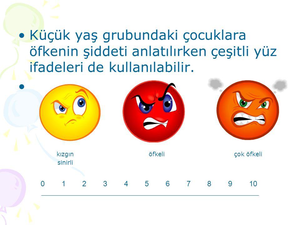 Küçük yaş grubundaki çocuklara öfkenin şiddeti anlatılırken çeşitli yüz ifadeleri de kullanılabilir. kızgın öfkeli çok öfkeli sinirli 0 1 2 3 4 5 6 7