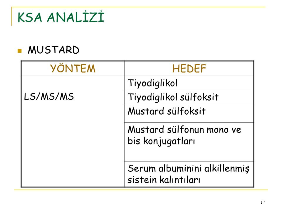 KSA ANALİZİ MUSTARD YÖNTEMHEDEF LS/MS/MS Tiyodiglikol Tiyodiglikol sülfoksit Mustard sülfoksit Mustard sülfonun mono ve bis konjugatları Serum albumin