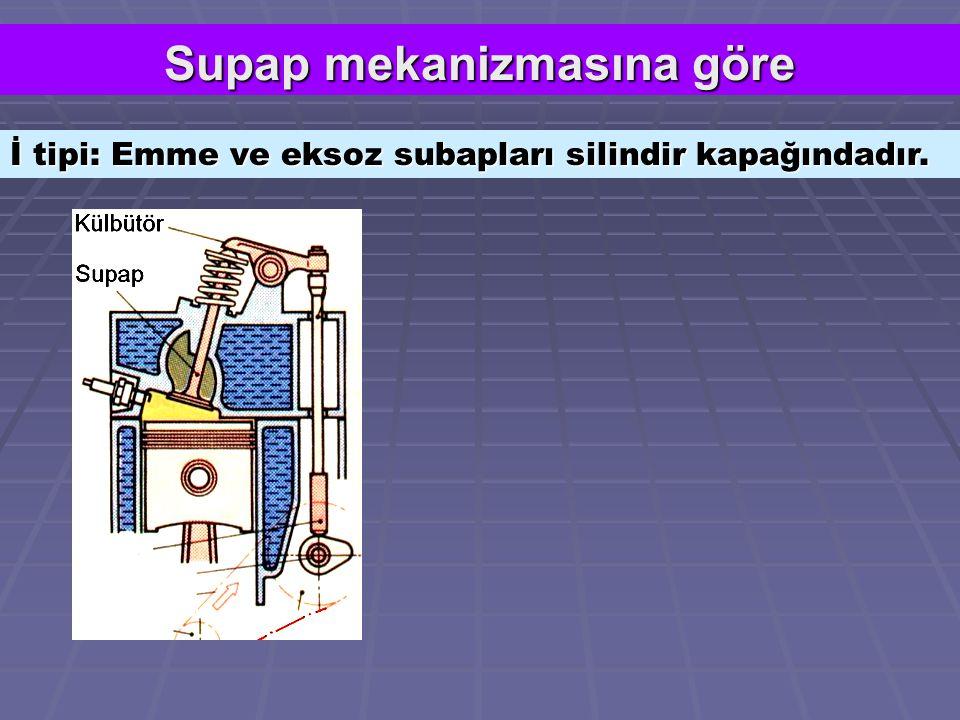 Supap mekanizmasına göre İ tipi: Emme ve eksoz subapları silindir kapağındadır.