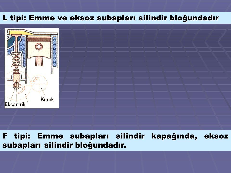 L tipi: Emme ve eksoz subapları silindir bloğundadır F tipi: Emme subapları silindir kapağında, eksoz subapları silindir bloğundadır.