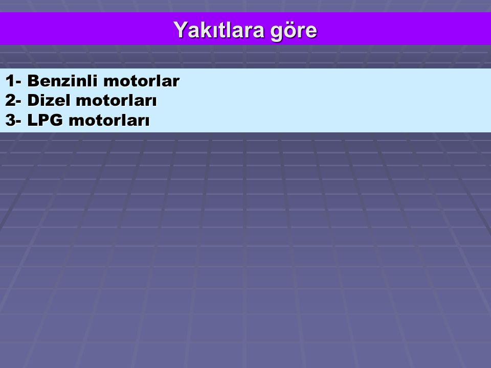 Yakıtlara göre 1- Benzinli motorlar 2- Dizel motorları 3- LPG motorları