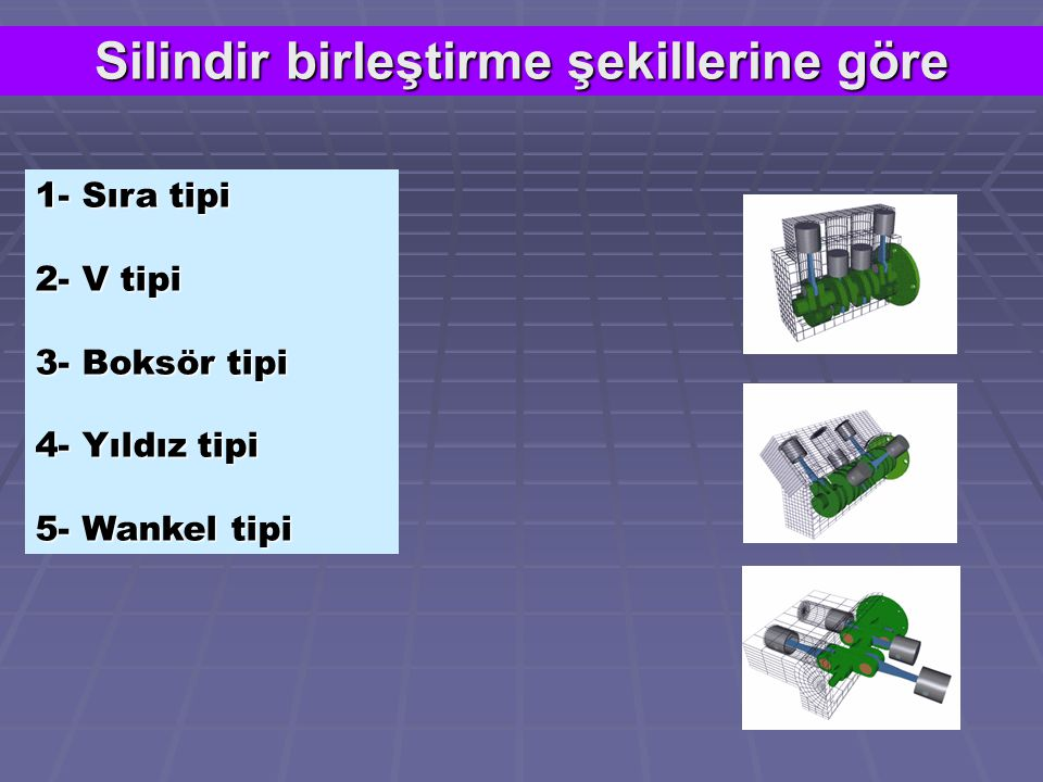 Silindir birleştirme şekillerine göre 1- Sıra tipi 2- V tipi 3- Boksör tipi 4- Yıldız tipi 5- Wankel tipi