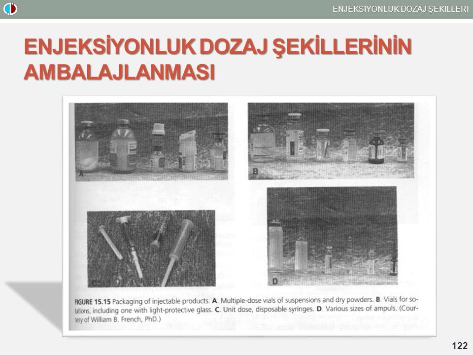 ENJEKSİYONLUK DOZAJ ŞEKİLLERİNİN AMBALAJLANMASI ENJEKSİYONLUK DOZAJ ŞEKİLLERİ 122