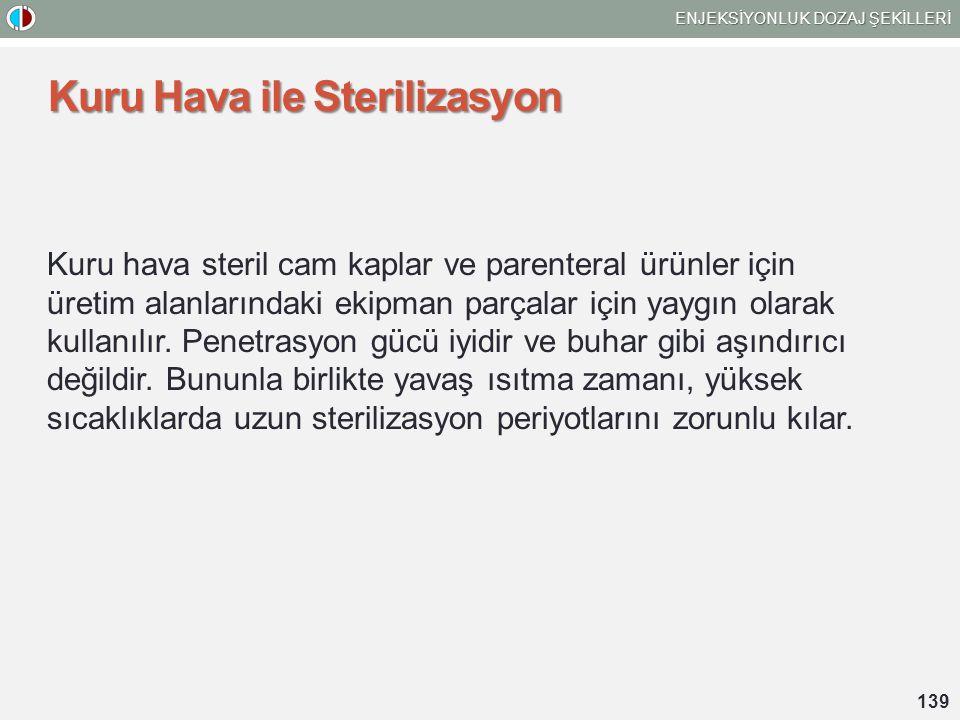 Kuru Hava ile Sterilizasyon Kuru hava steril cam kaplar ve parenteral ürünler için üretim alanlarındaki ekipman parçalar için yaygın olarak kullanılır