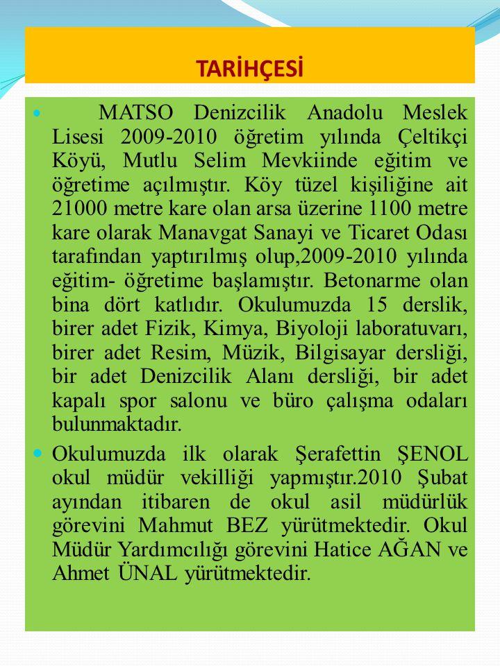 TARİHÇESİ MATSO Denizcilik Anadolu Meslek Lisesi 2009-2010 öğretim yılında Çeltikçi Köyü, Mutlu Selim Mevkiinde eğitim ve öğretime açılmıştır. Köy tüz