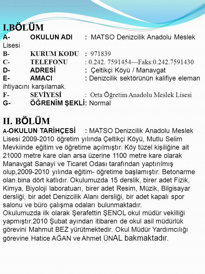I.B Ö L Ü M A-OKULUN ADI: MATSO Denizcilik Anadolu Meslek Lisesi B-KURUM KODU: 971839 C-TELEFONU: 0.242. 7591454—Faks:0.242.7591430 D-ADRESİ: Çeltikçi