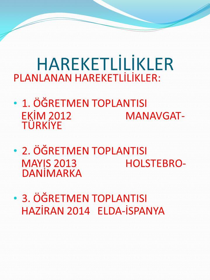 HAREKETLİLİKLER PLANLANAN HAREKETLİLİKLER: 1. ÖĞRETMEN TOPLANTISI EKİM 2012 MANAVGAT- TÜRKİYE 2. ÖĞRETMEN TOPLANTISI MAYIS 2013 HOLSTEBRO- DANİMARKA 3