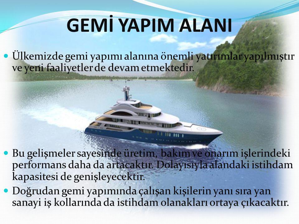 GEMİ YAPIM ALANI Ülkemizde gemi yapımı alanına önemli yatırımlar yapılmıştır ve yeni faaliyetler de devam etmektedir. Bu gelişmeler sayesinde üretim,