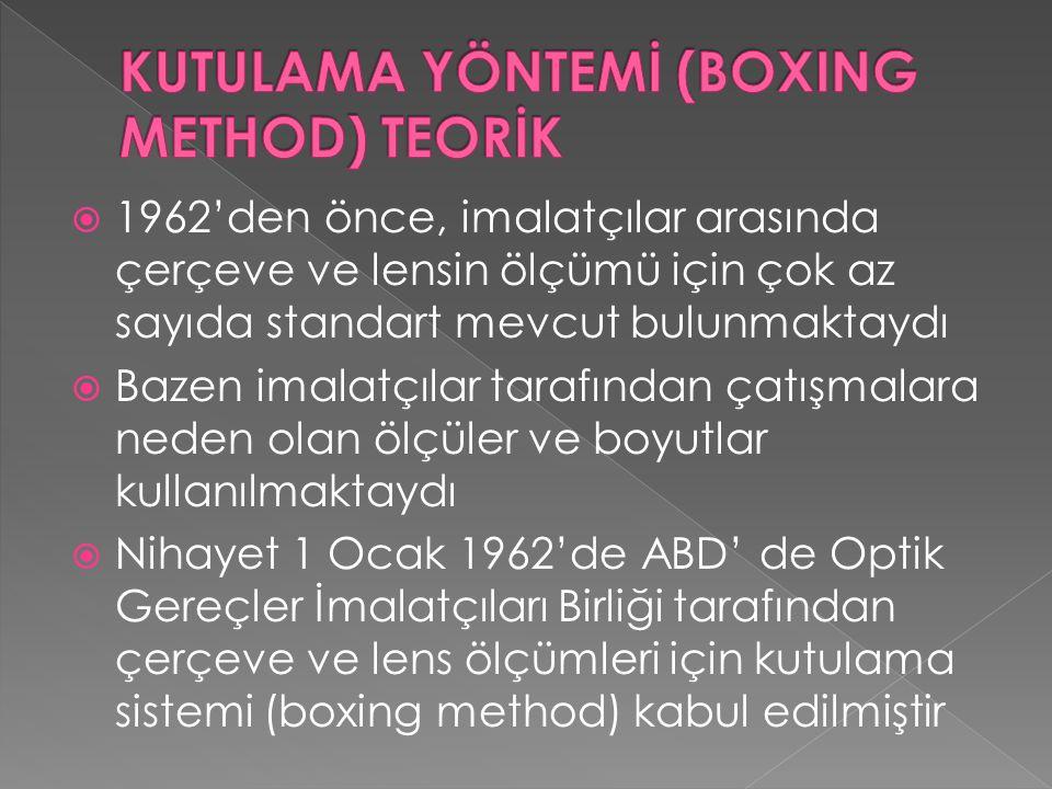  1962'den önce, imalatçılar arasında çerçeve ve lensin ölçümü için çok az sayıda standart mevcut bulunmaktaydı  Bazen imalatçılar tarafından çatışmalara neden olan ölçüler ve boyutlar kullanılmaktaydı  Nihayet 1 Ocak 1962'de ABD' de Optik Gereçler İmalatçıları Birliği tarafından çerçeve ve lens ölçümleri için kutulama sistemi (boxing method) kabul edilmiştir