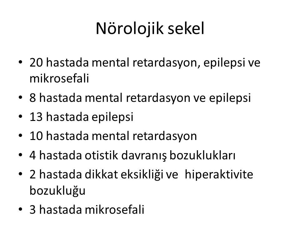 Nörolojik sekel 20 hastada mental retardasyon, epilepsi ve mikrosefali 8 hastada mental retardasyon ve epilepsi 13 hastada epilepsi 10 hastada mental retardasyon 4 hastada otistik davranış bozuklukları 2 hastada dikkat eksikliği ve hiperaktivite bozukluğu 3 hastada mikrosefali