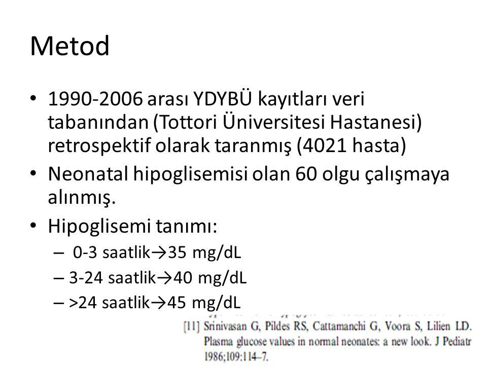 Metod 1990-2006 arası YDYBÜ kayıtları veri tabanından (Tottori Üniversitesi Hastanesi) retrospektif olarak taranmış (4021 hasta) Neonatal hipoglisemisi olan 60 olgu çalışmaya alınmış.