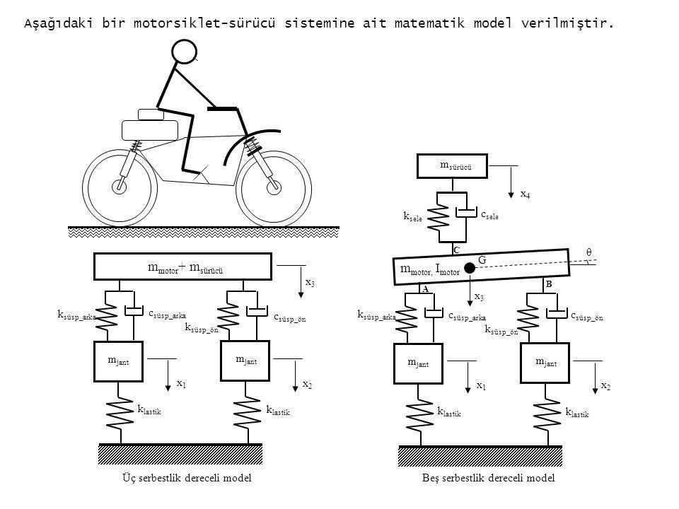 Aşağıdaki bir motorsiklet-sürücü sistemine ait matematik model verilmiştir. x2x2 k lastik m motor + m sürücü Üç serbestlik dereceli model x1x1 x3x3 m