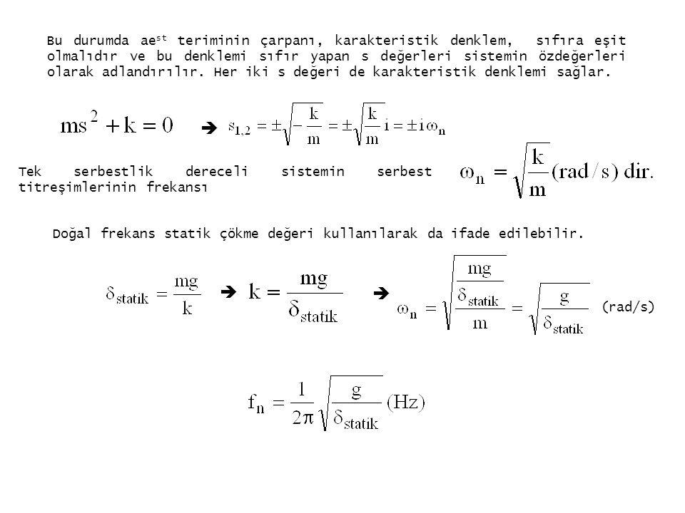 Bu durumda ae st teriminin çarpanı, karakteristik denklem, sıfıra eşit olmalıdır ve bu denklemi sıfır yapan s değerleri sistemin özdeğerleri olarak ad