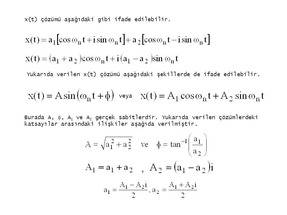 x(t) çözümü aşağıdaki gibi ifade edilebilir. Yukarıda verilen x(t) çözümü aşağıdaki şekillerde de ifade edilebilir. veya Burada A, , A 1 ve A 2 gerçe