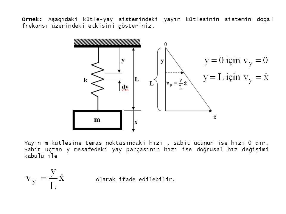 Örnek: Aşağıdaki kütle-yay sistemindeki yayın kütlesinin sistemin doğal frekansı üzerindeki etkisini gösteriniz. Yayın m kütlesine temas noktasındaki