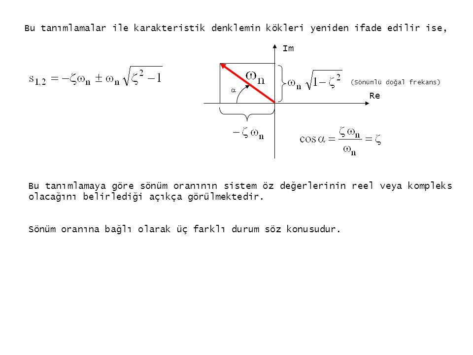 Bu tanımlamalar ile karakteristik denklemin kökleri yeniden ifade edilir ise, Re Im (Sönümlü doğal frekans) Bu tanımlamaya göre sönüm oranının sistem