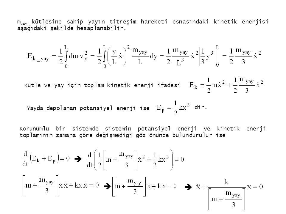 m yay kütlesine sahip yayın titreşim hareketi esnasındaki kinetik enerjisi aşağıdaki şekilde hesaplanabilir. Kütle ve yay için toplam kinetik enerji i
