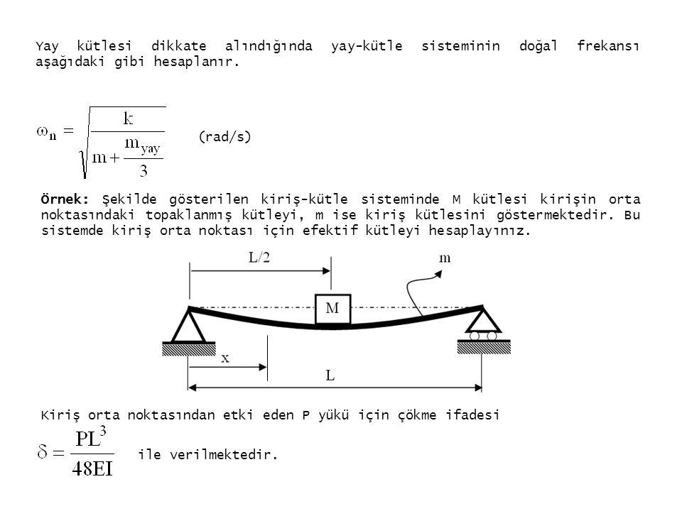 Yay kütlesi dikkate alındığında yay-kütle sisteminin doğal frekansı aşağıdaki gibi hesaplanır. (rad/s) Örnek: Şekilde gösterilen kiriş-kütle sistemind