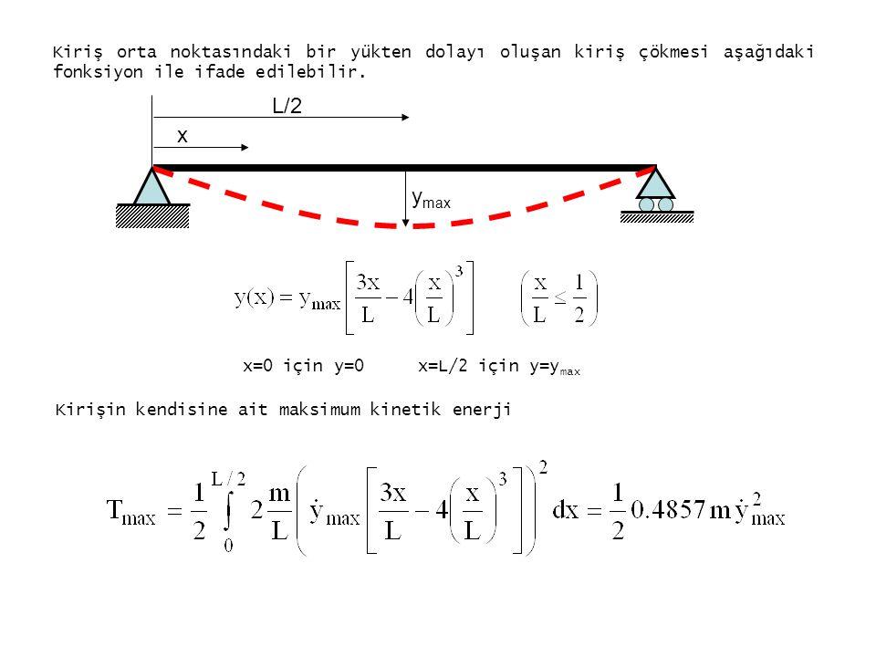 Kiriş orta noktasındaki bir yükten dolayı oluşan kiriş çökmesi aşağıdaki fonksiyon ile ifade edilebilir. y max L/2 x x=0 için y=0x=L/2 için y=y max Ki