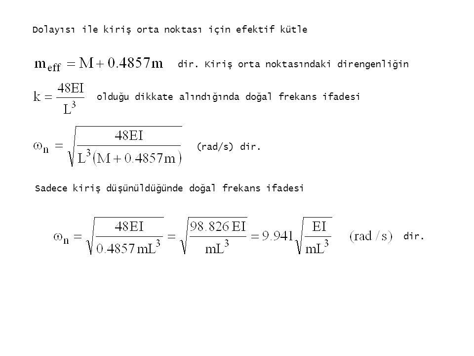 Örnek: Şekildeki ankastre kirişte kiriş uç noktası için tanımlanmış efektif kütleyi bulunuz ve kirişin doğal frekansını belirleyiniz.