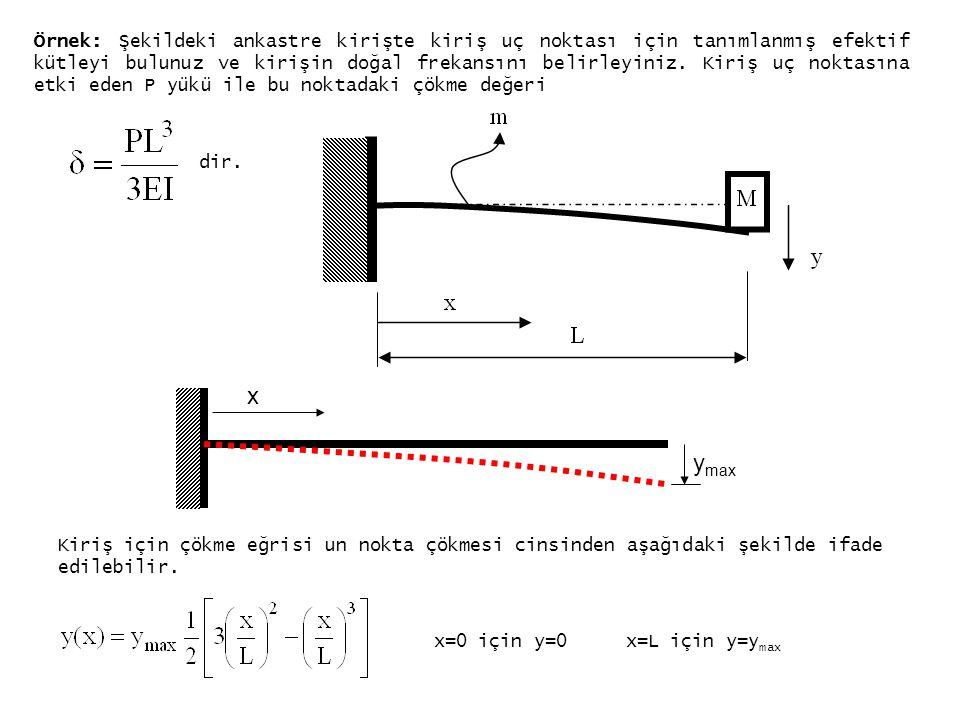 Örnek: Şekildeki ankastre kirişte kiriş uç noktası için tanımlanmış efektif kütleyi bulunuz ve kirişin doğal frekansını belirleyiniz. Kiriş uç noktası