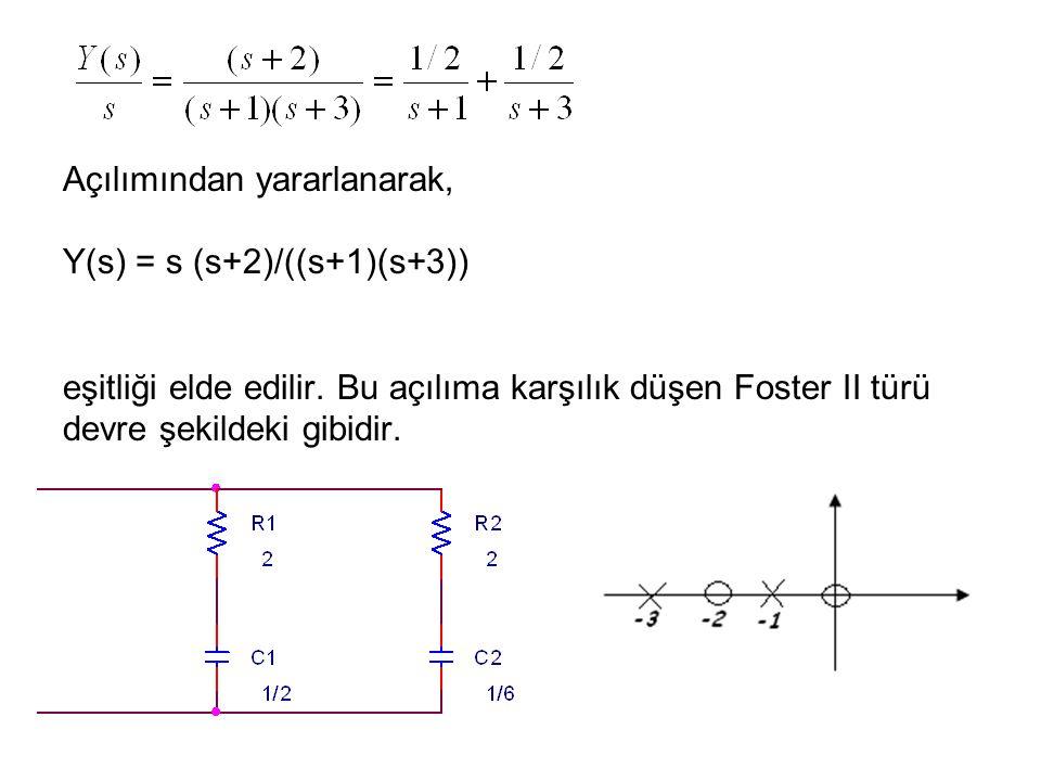 Açılımından yararlanarak, Y(s) = s (s+2)/((s+1)(s+3)) eşitliği elde edilir. Bu açılıma karşılık düşen Foster II türü devre şekildeki gibidir.