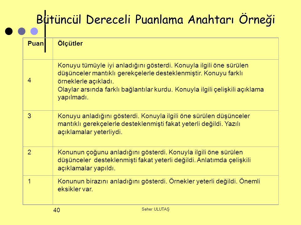 Seher ULUTAŞ 40 Bütüncül Dereceli Puanlama Anahtarı Örneği PuanÖlçütler 4 Konuyu tümüyle iyi anladığını gösterdi.