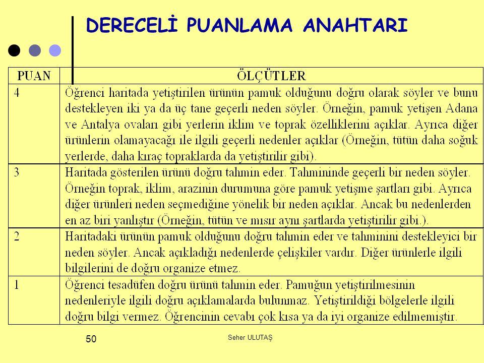 Seher ULUTAŞ 50 DERECELİ PUANLAMA ANAHTARI