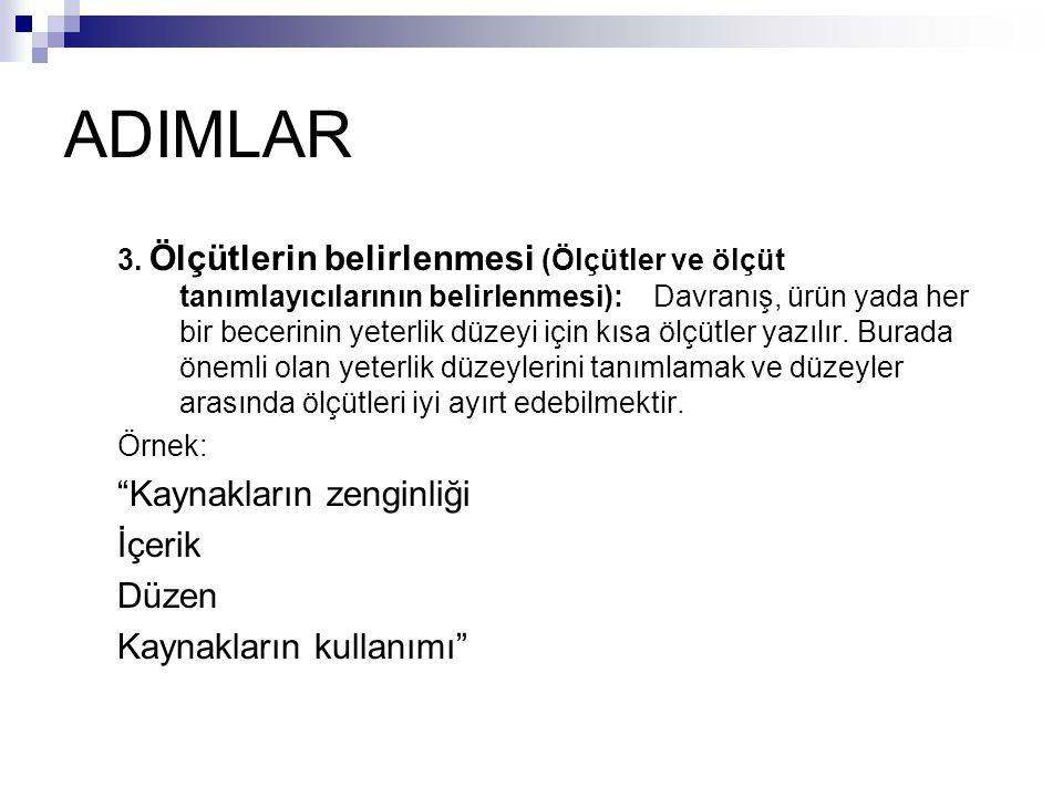 ADIMLAR 4.