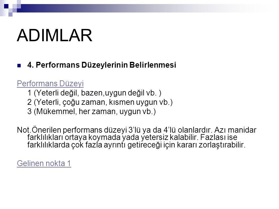 ADIMLAR 5.
