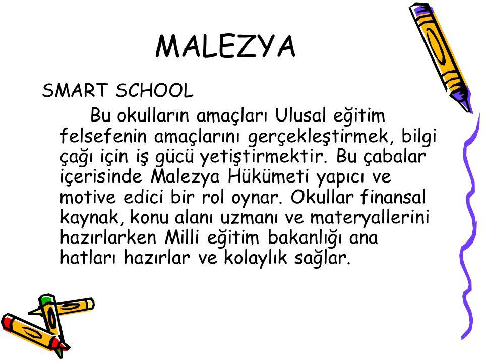 MALEZYA SMART SCHOOL Bu okulların amaçları Ulusal eğitim felsefenin amaçlarını gerçekleştirmek, bilgi çağı için iş gücü yetiştirmektir. Bu çabalar içe