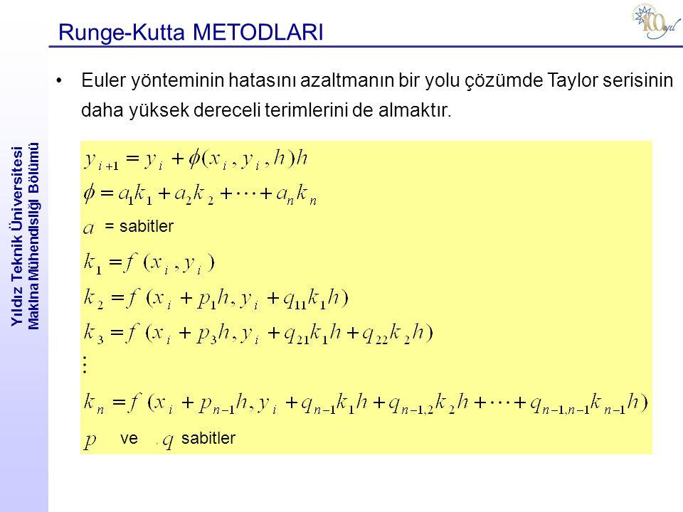 Yıldız Teknik Üniversitesi Makina Mühendisliği Bölümü Runge-Kutta METODLARI = sabitler sabitler ve Euler yönteminin hatasını azaltmanın bir yolu çözüm