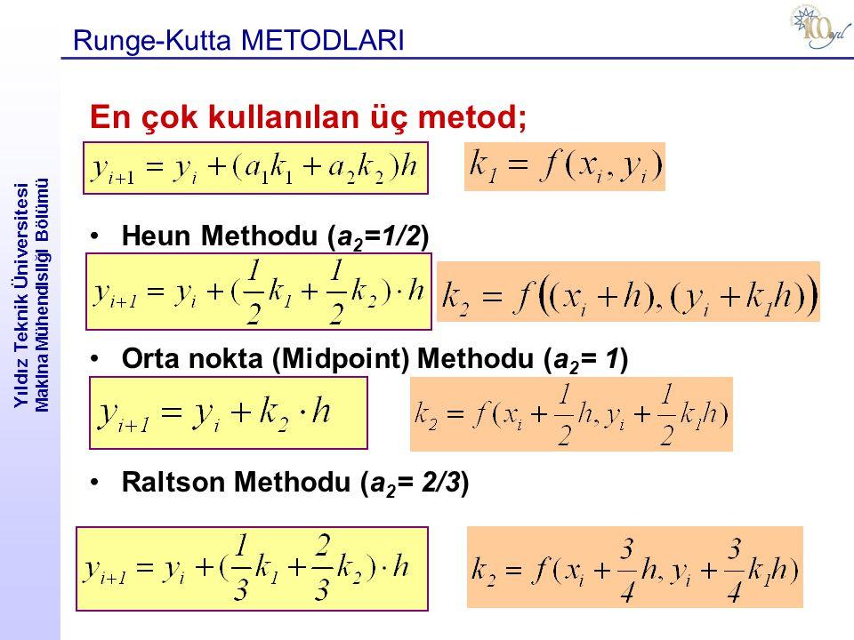 Yıldız Teknik Üniversitesi Makina Mühendisliği Bölümü Runge-Kutta METODLARI En çok kullanılan üç metod; Heun Methodu (a 2 =1/2) Orta nokta (Midpoint)