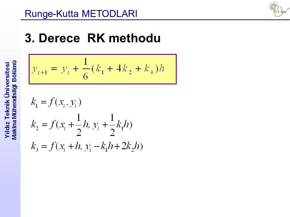 Yıldız Teknik Üniversitesi Makina Mühendisliği Bölümü Runge-Kutta METODLARI 3. Derece RK methodu
