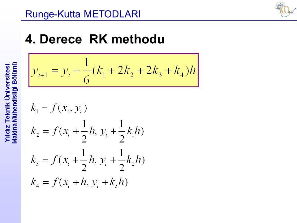 Yıldız Teknik Üniversitesi Makina Mühendisliği Bölümü Runge-Kutta METODLARI 4. Derece RK methodu
