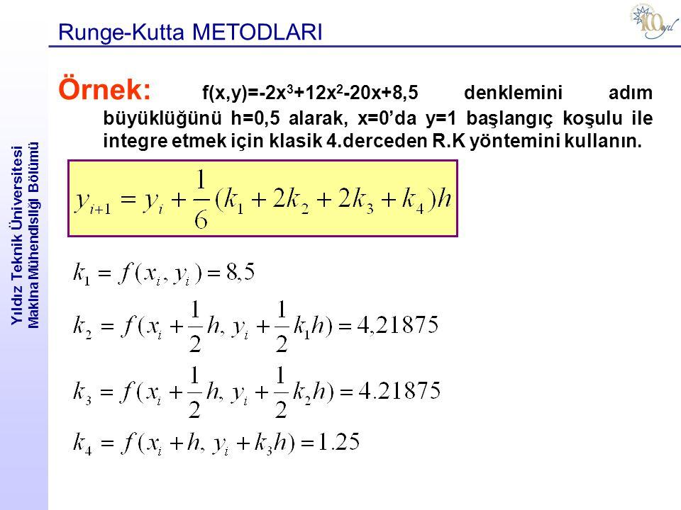 Yıldız Teknik Üniversitesi Makina Mühendisliği Bölümü Runge-Kutta METODLARI Örnek: f(x,y)=-2x 3 +12x 2 -20x+8,5 denklemini adım büyüklüğünü h=0,5 alar