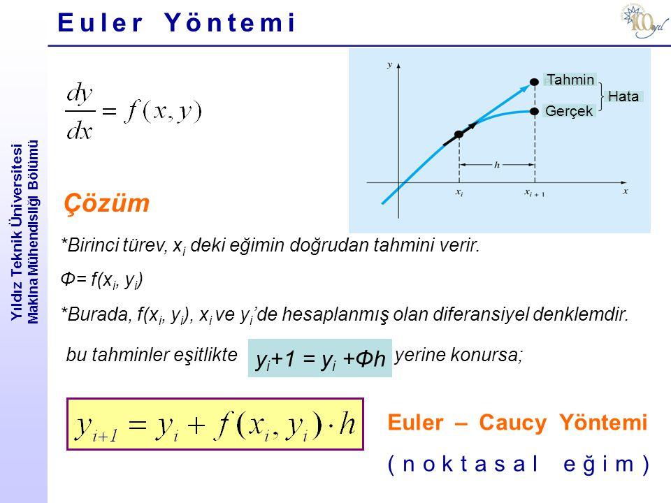Yıldız Teknik Üniversitesi Makina Mühendisliği Bölümü Euler Yöntemi *Birinci türev, x i deki eğimin doğrudan tahmini verir. Φ= f(x i, y i ) *Burada, f
