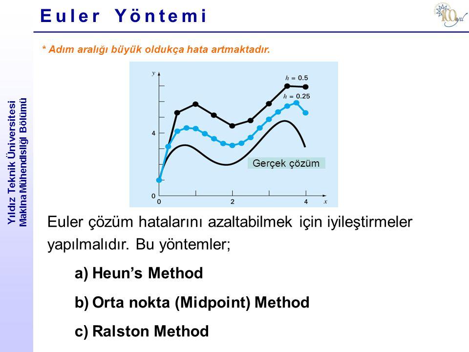 Yıldız Teknik Üniversitesi Makina Mühendisliği Bölümü Euler Yöntemi * Adım aralığı büyük oldukça hata artmaktadır. Gerçek çözüm Euler çözüm hatalarını